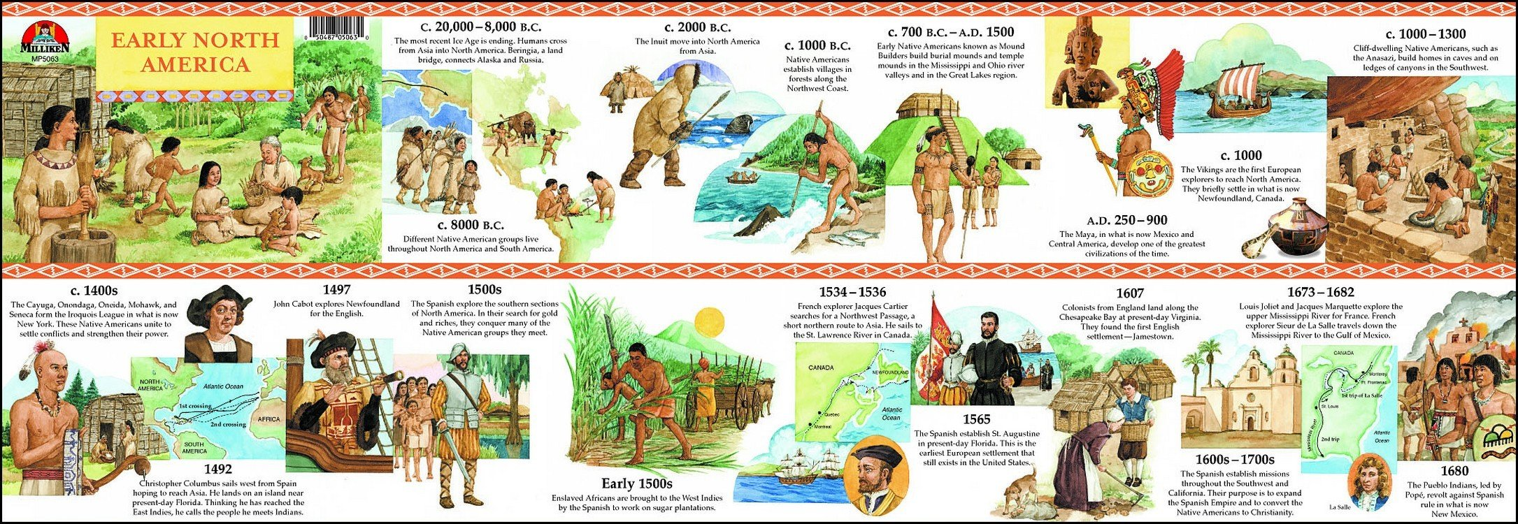 U.S. History/Early North America Timeline: Milliken Publishing
