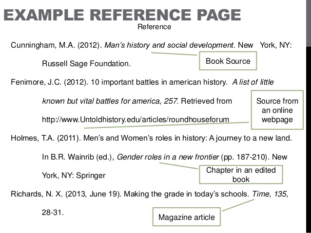 references on essays References according to the apa style, 5th edition the apa style consists of rules and conventions for formatting term papers, journal articles, books, etc, in the behavioural and social sciences.