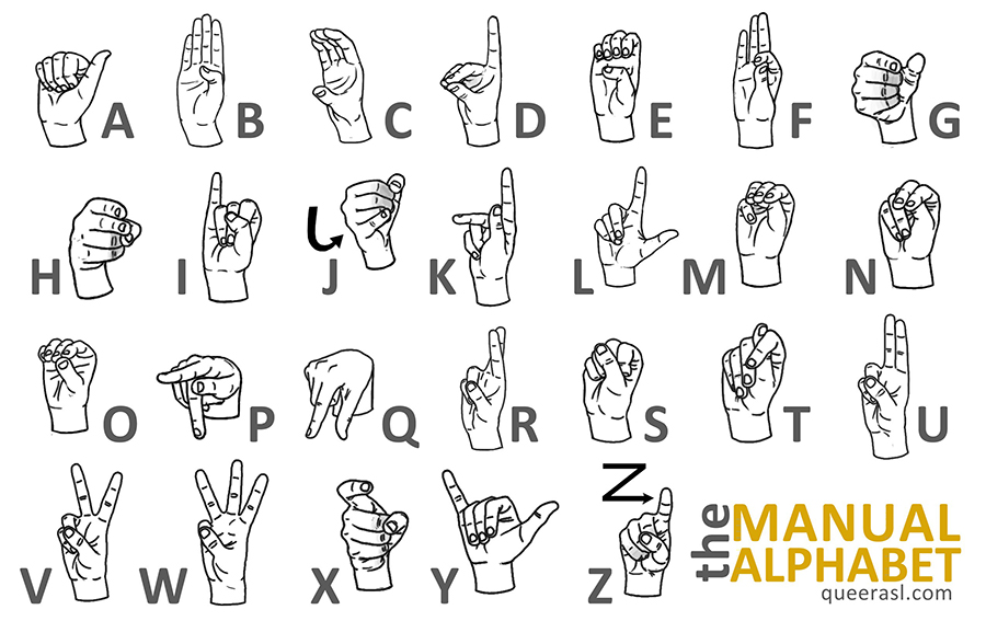 The ASL Manual Alphabet – Queer ASL