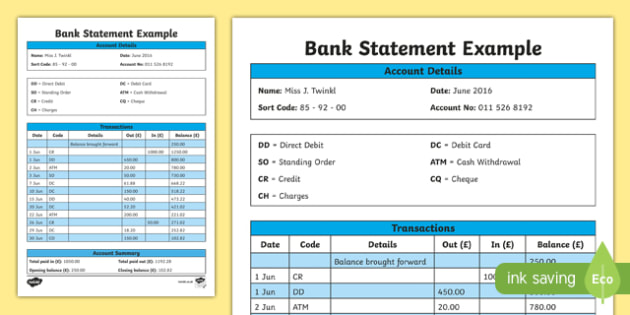 Bank Statement Example CfE, everyday maths, real life maths