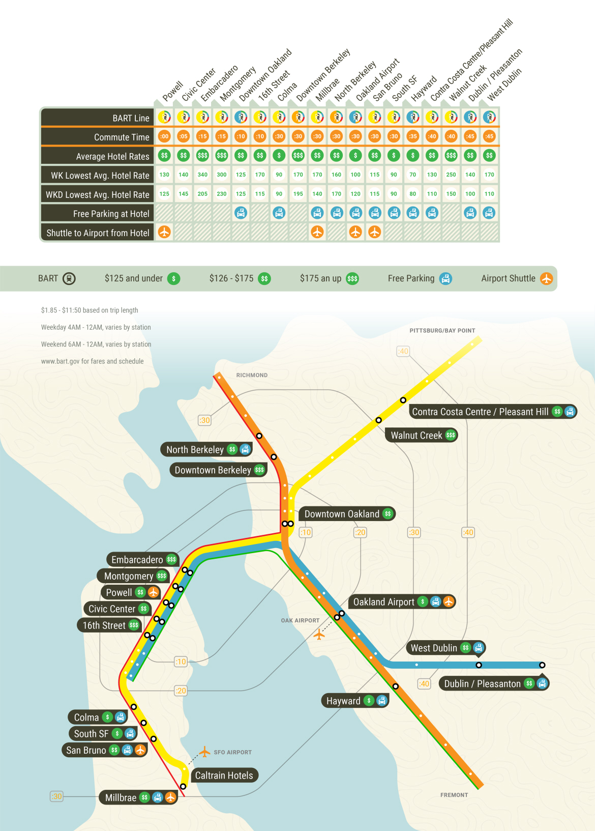 San Francisco Hotel & BART Map | Hotels Near San Francisco BART