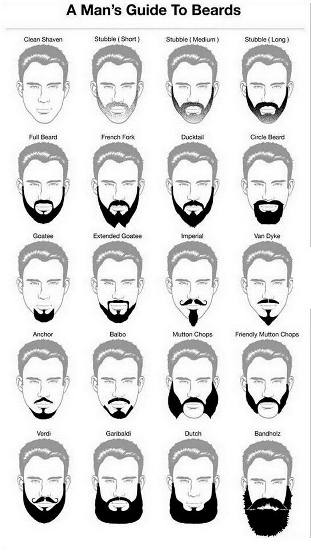 Beards 101 | Beards | Pinterest | Beard styles, Men's fashion and