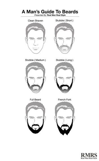 20 Beard Styles | An Overview of the Different Beards | A Guide to