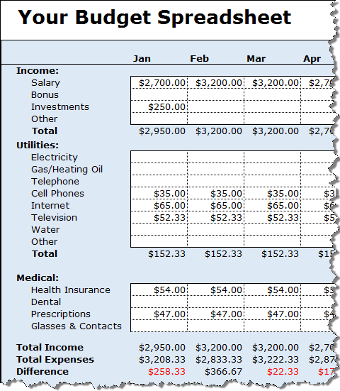 Track your money with the Free Budget Spreadsheet 2018 Squawkfox