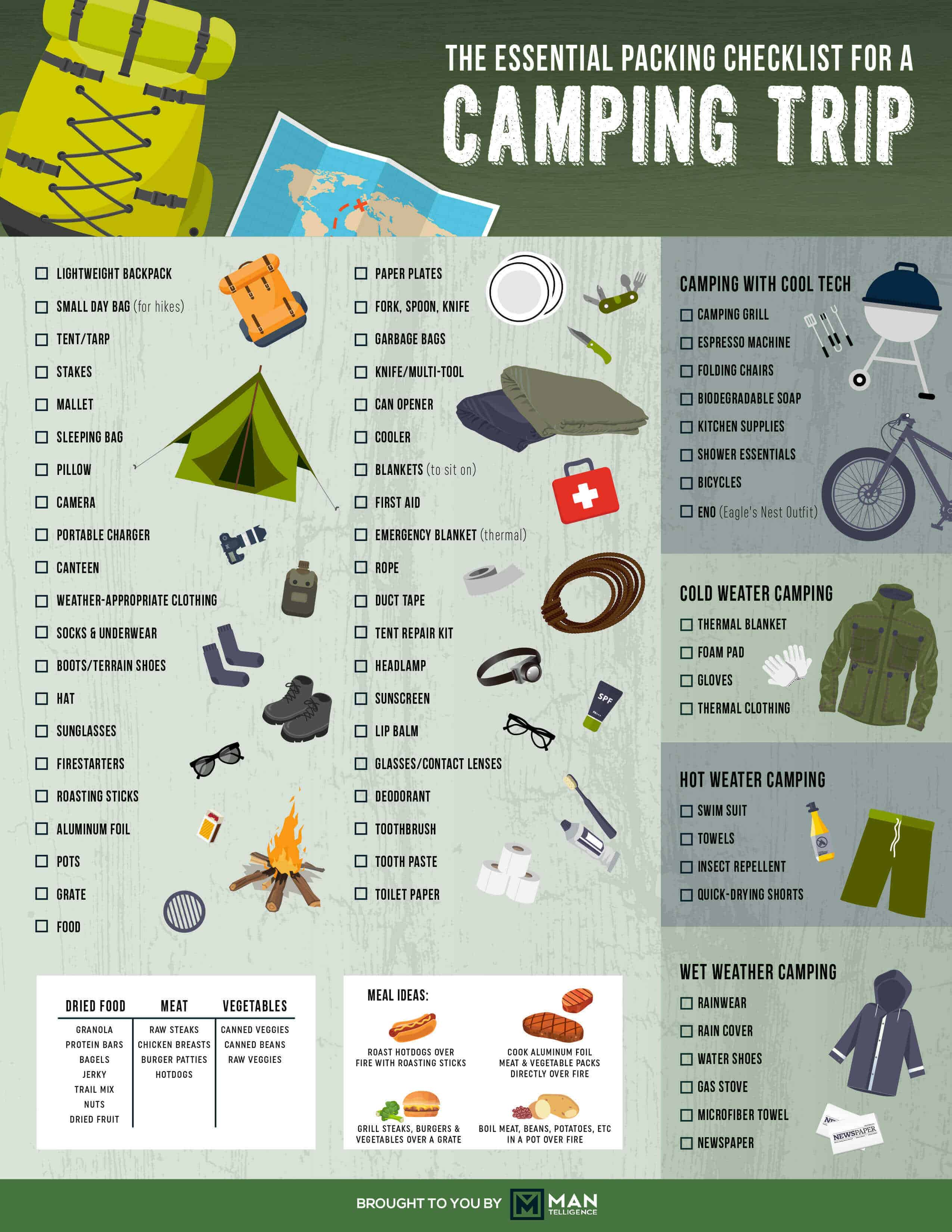 camping checklist Ozil.almanoof.co