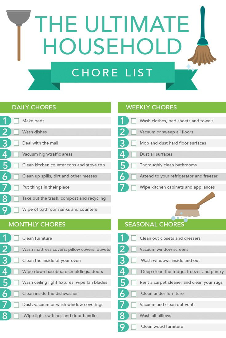 The Ultimate Household Chore List | Family chore charts, Chart and