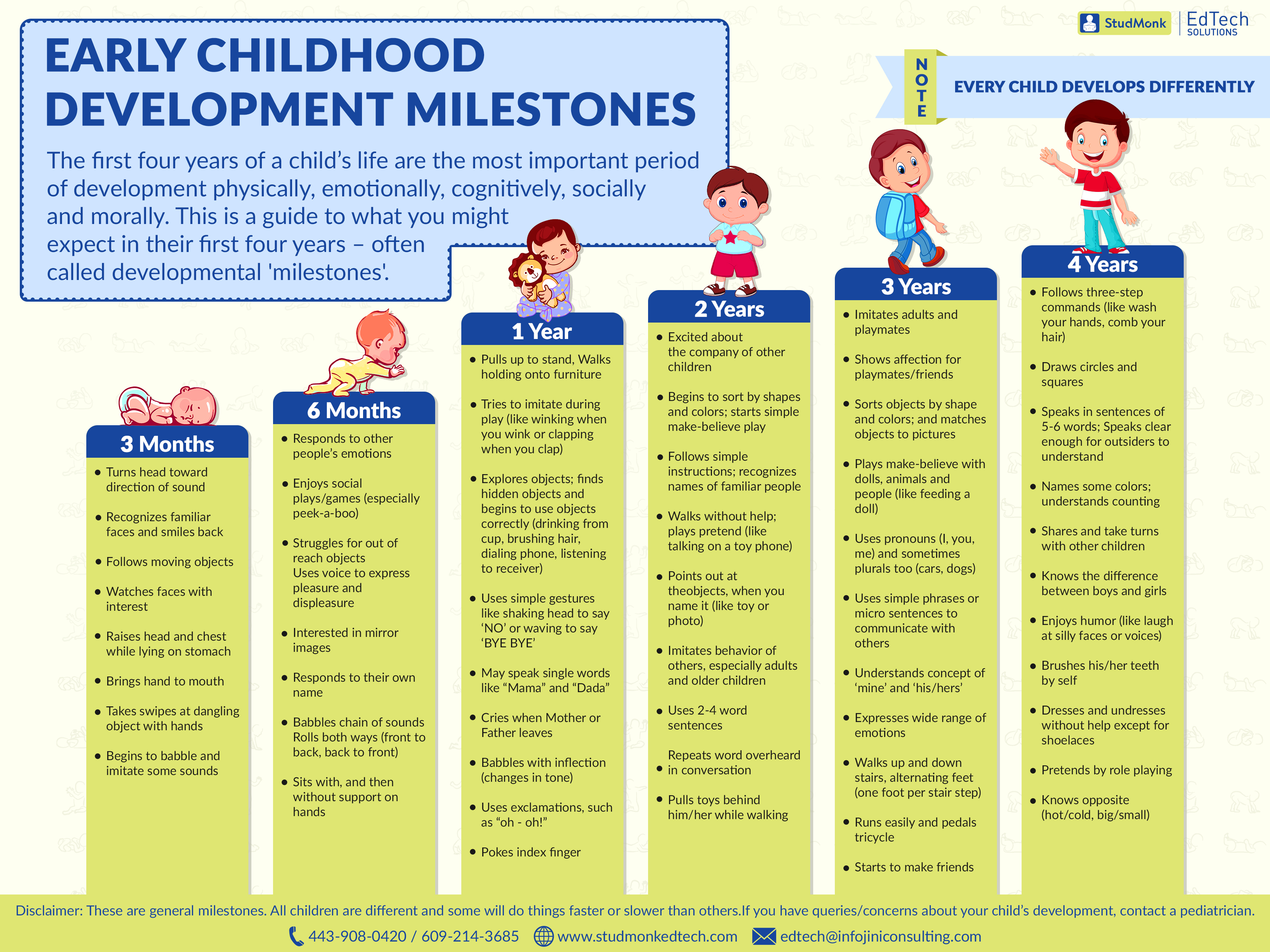 Get the early childhood developmental checklist here!
