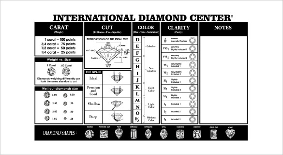 Diamond Clarity Chart – 8+ Free Word, PDF Documents Download