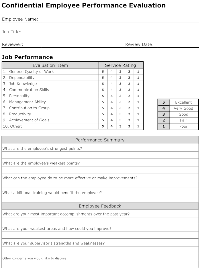 employee reviews forms Incep.imagine ex.co