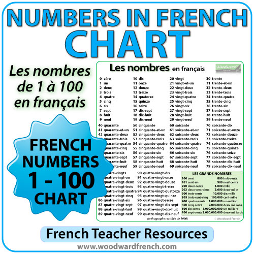 French Numbers 1 100 Chart | Woodward French