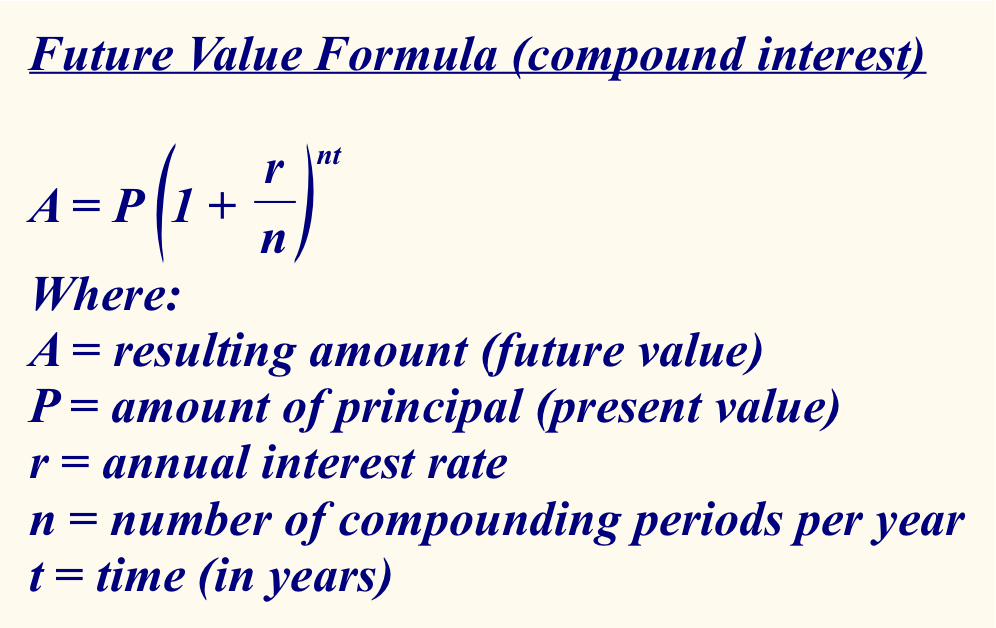 Solved: The Formula For Computing The Future Value Of An A