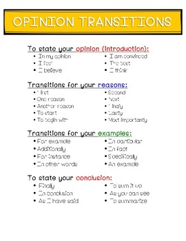 Mrs. Swanda's Writing Resources TRANSITION Words