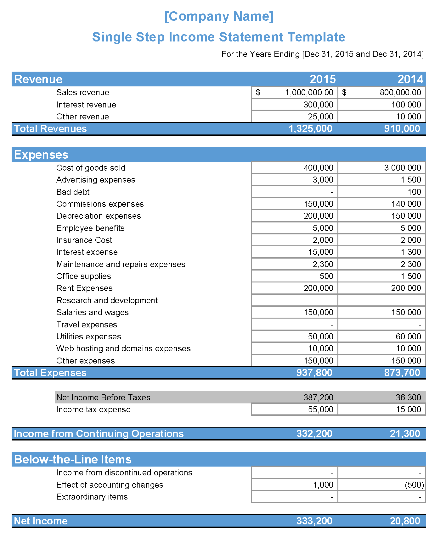 Income Statement: Definition, Types, Templates, Examples and