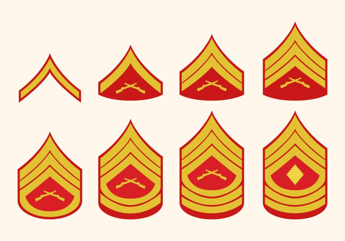 What Are the Marine Corps Ranks? | Serve