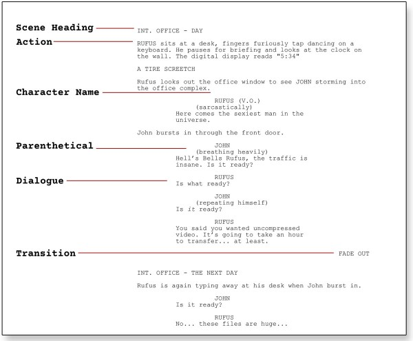 Elements of Screenplay Formatting ScreenCraft