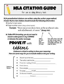 MLA Parenthetical Citation Guide Student Handout by ELA in Eighth