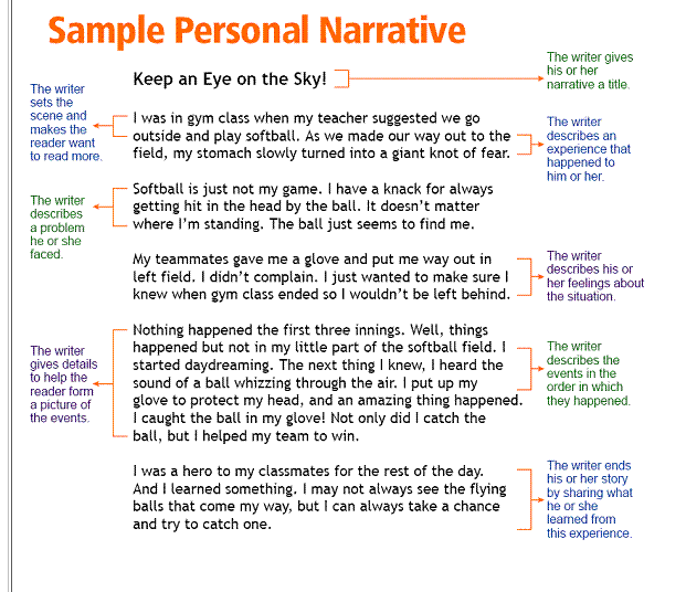 Personal Training Expert: Personal Narrative Examples and Tips