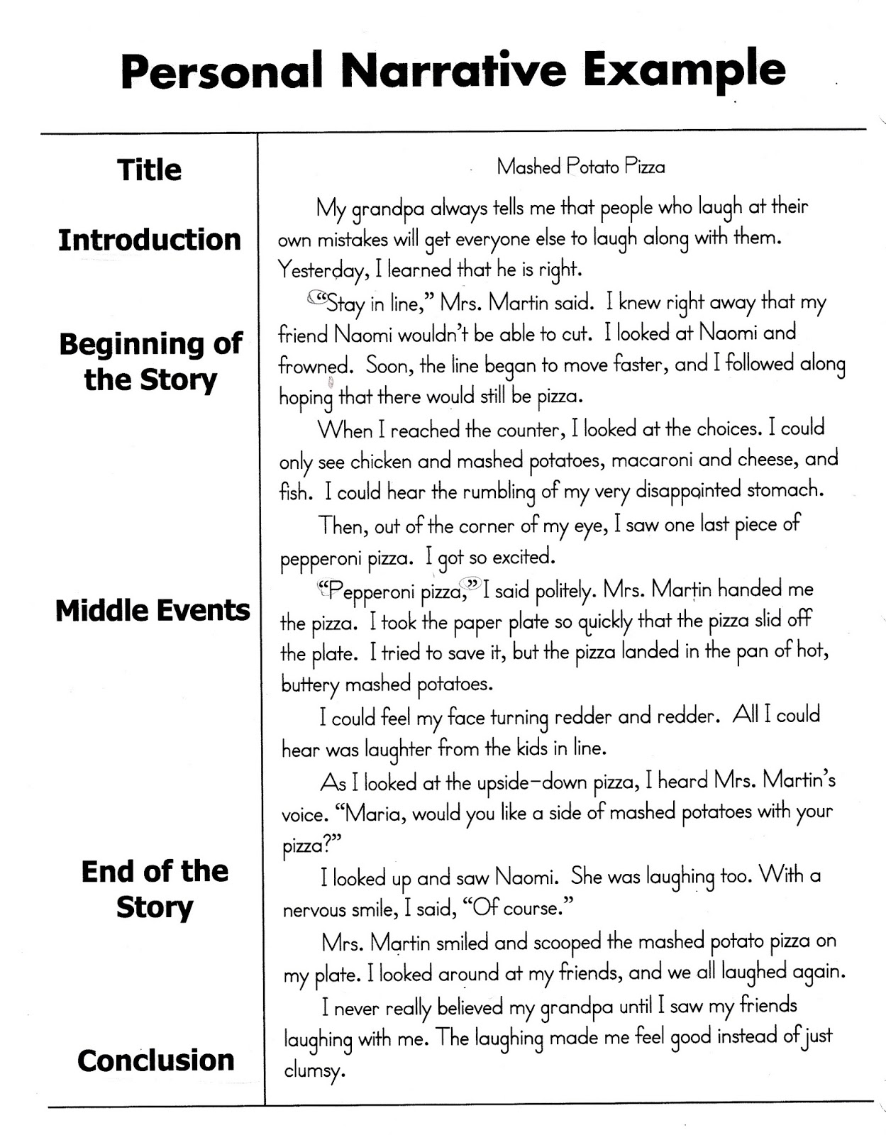 Third Grade / Personal Narratives
