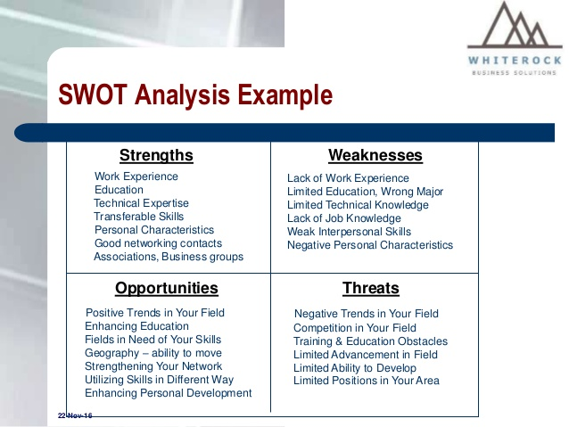 personal swot analysis example Dorit.mercatodos.co