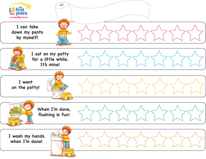 The First Years Potty Training Chart by Learning Curve | Potty
