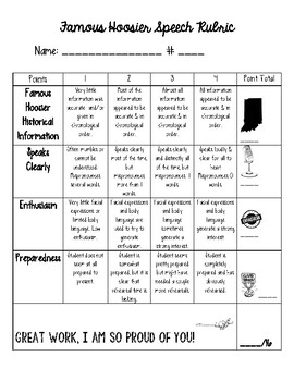 Indiana Famous Hoosiers Oral Presentation Rubric by Hello from 5th