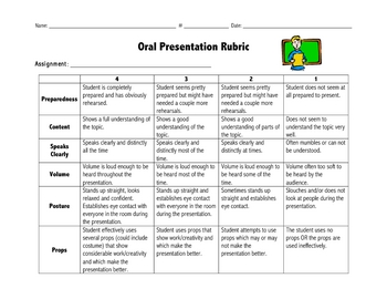 Kid Friendly Oral Presentation Rubric by Good Apples | TpT