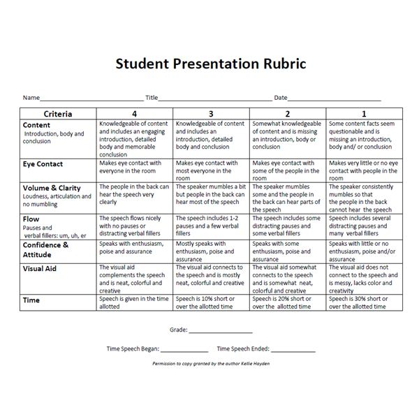 presentation grading rubric rubric for evaluating student