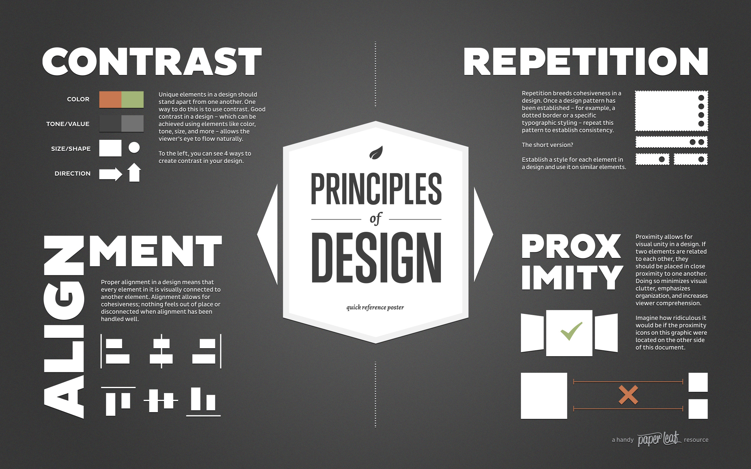The principles of design | J6 design Australia