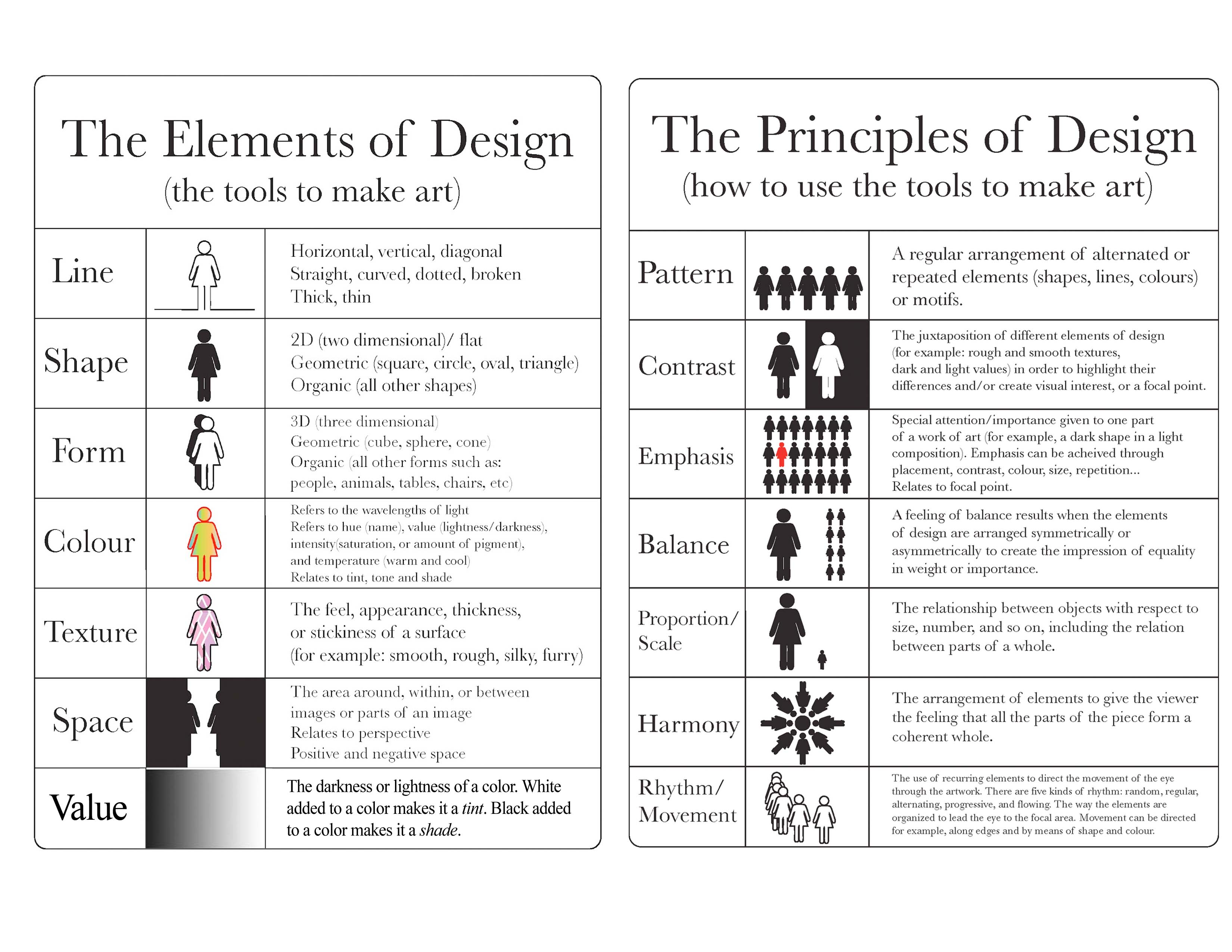 yay printables! split complementary: The Elements & Principles of