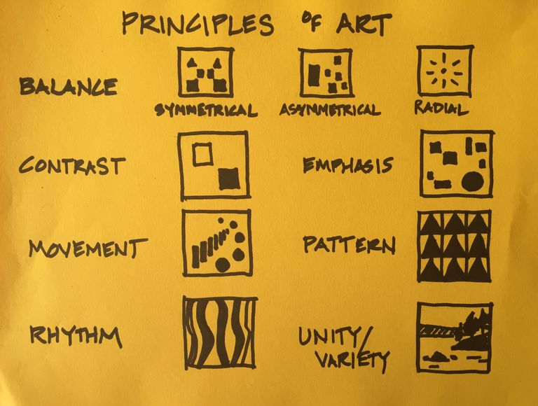 Principles Of Design Lessons Tes Teach