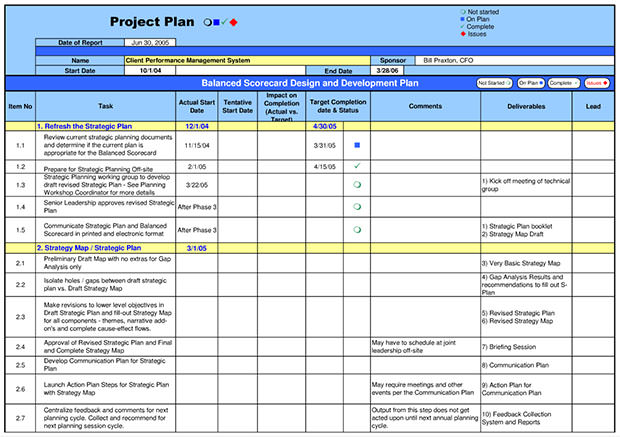 project strategy template Incep.imagine ex.co