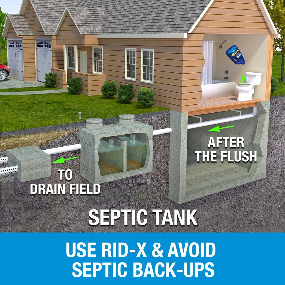 Amazon.com: RID X Septic Tank System Treatment, 6 Month Supply