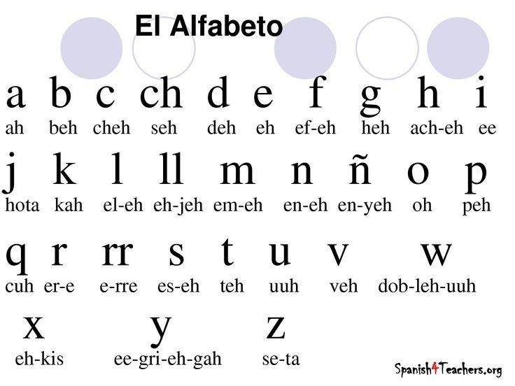 How Many Letters In The Spanish Alphabet | revolutioncinemarentals.com