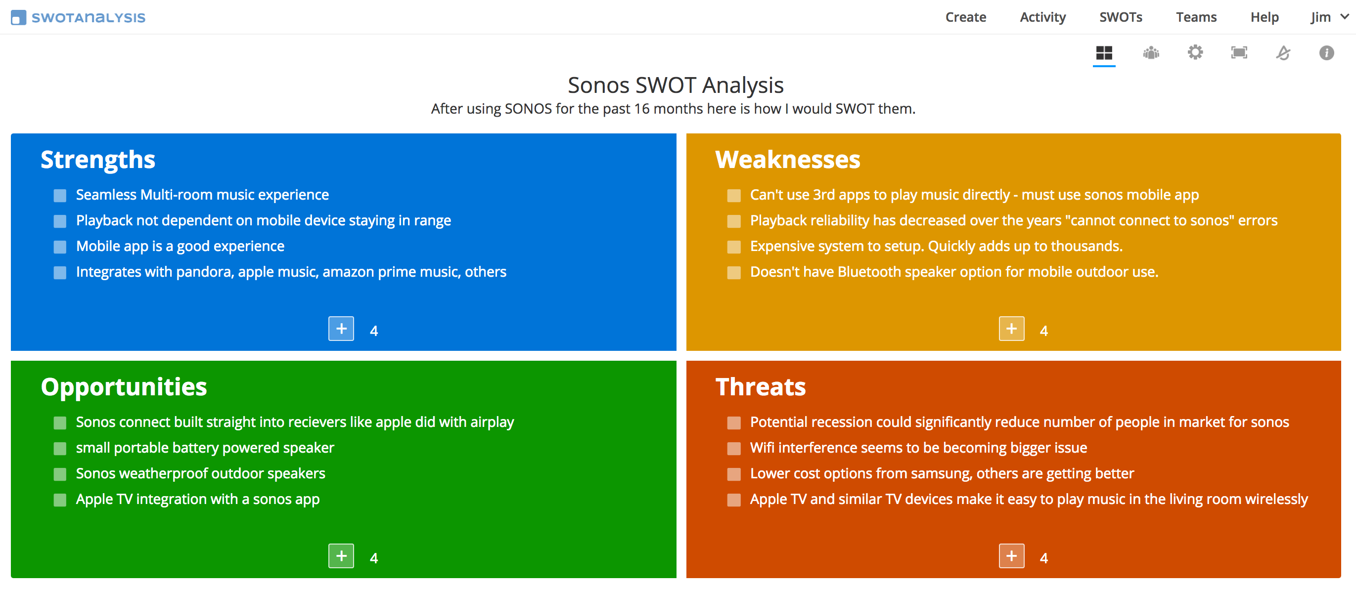 SWOT Analysis Product Example