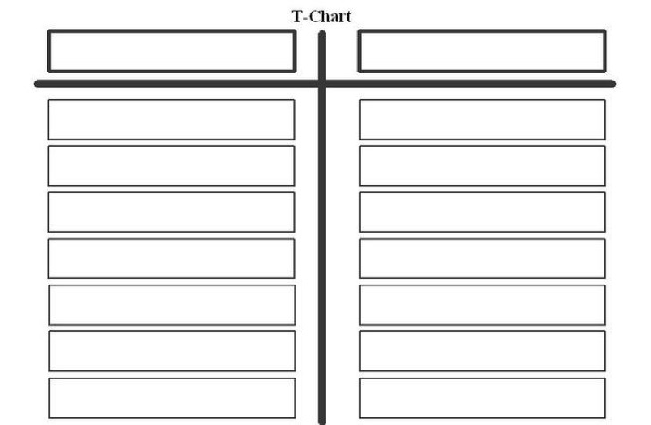 T Chart Template: Free Download, Create, Edit, Fill and Print