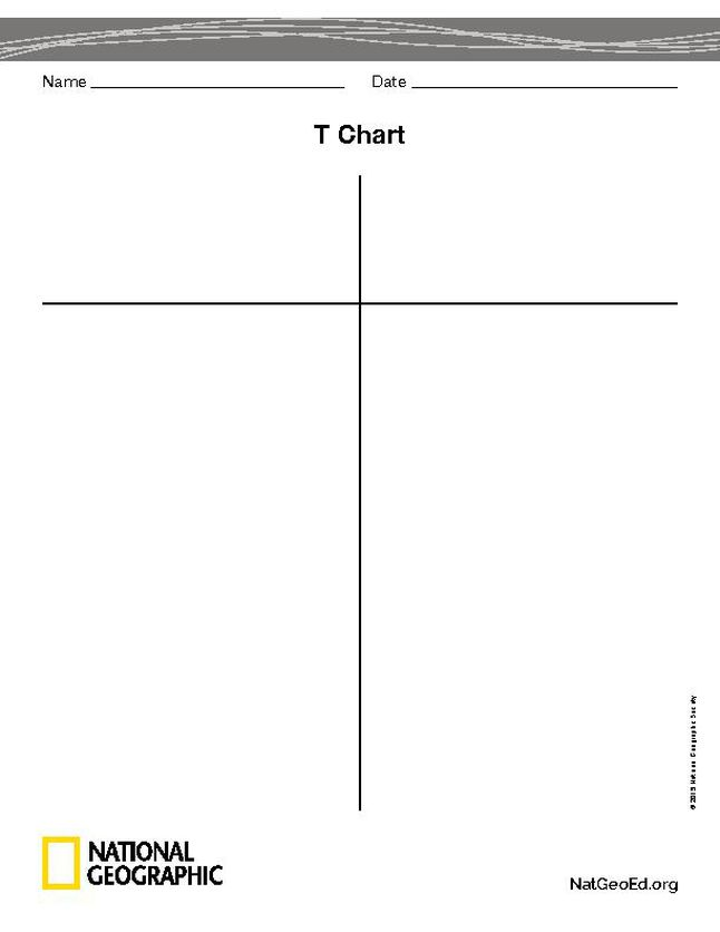 T Chart National Geographic Society