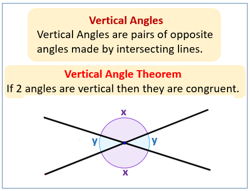 Vertical Angles (examples, solutions, videos)