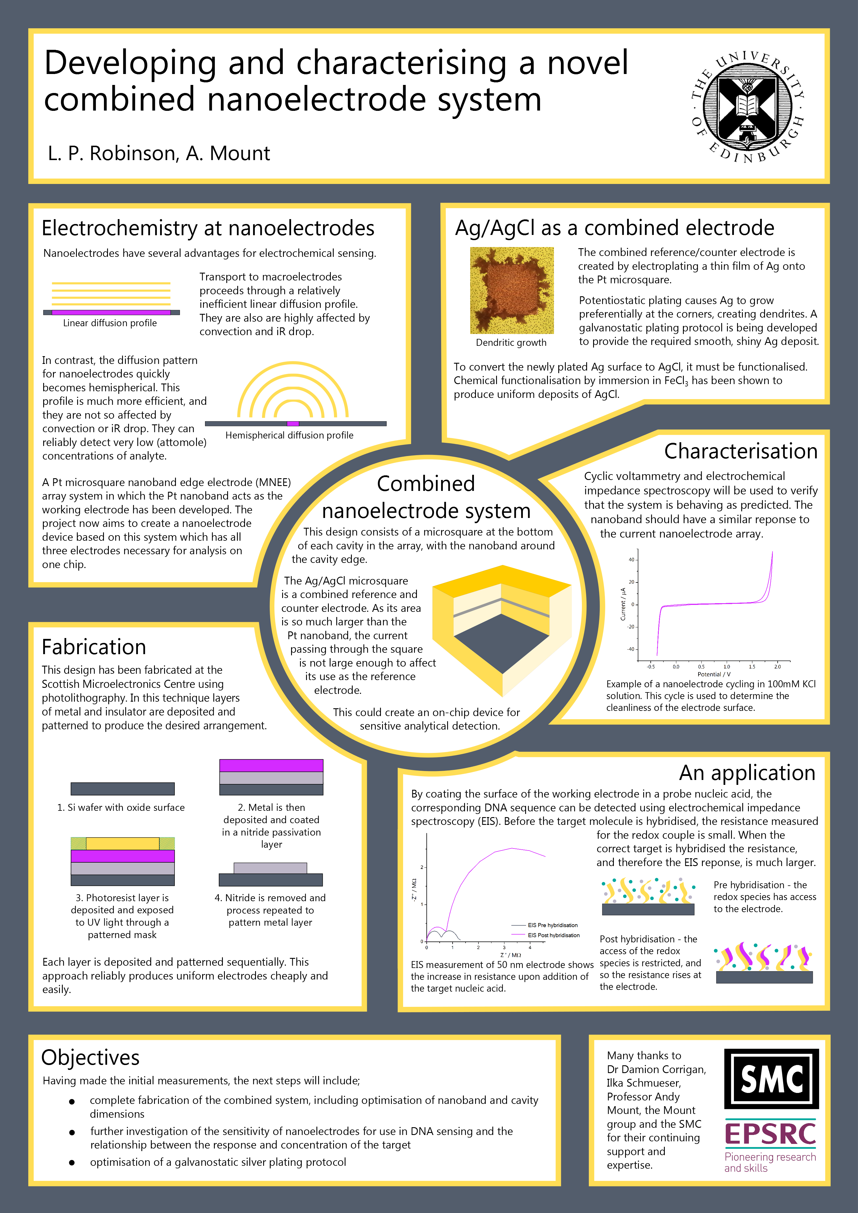 Want to produce an academic poster? | SASS Psychology lab at the