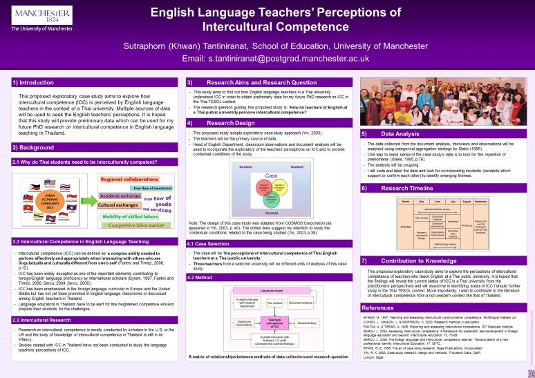 Academic Poster Guidance (The University of Manchester)