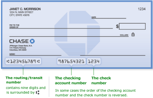 How To Order Checks via Chase: Online, Vendor Site or by Phone