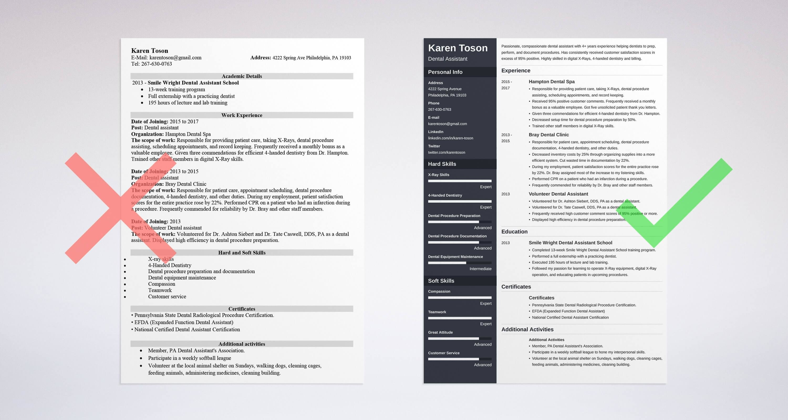 Dental Assistant Resume: Sample &amp Complete Guide [20+ Examples]