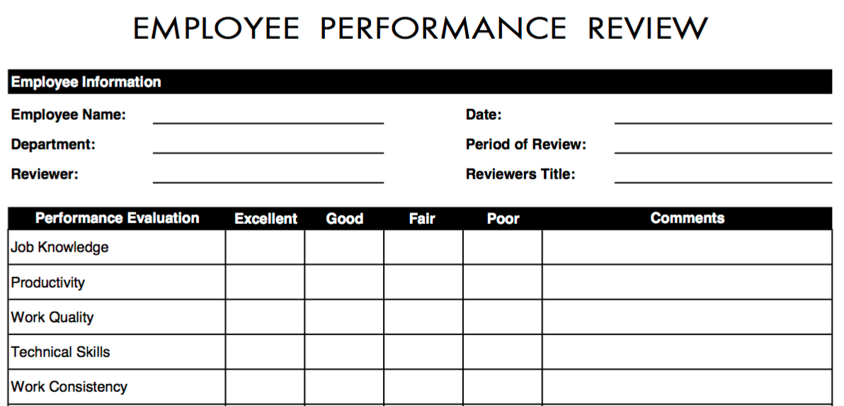 70 fabulous & free employee performance review templates