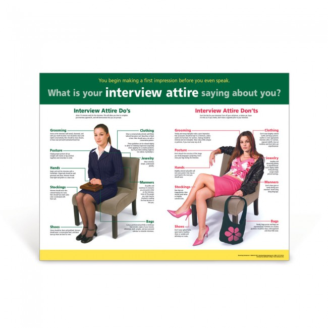 Educational Classroom Poster: Interview Attire Poster