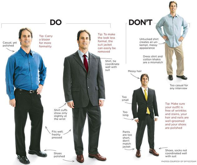 Job interview outfit do's and don'ts Career Center | NWjobs