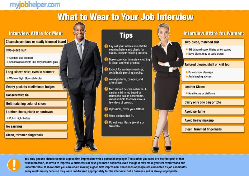 Interview attire | Career and Professional Development | Virginia Tech