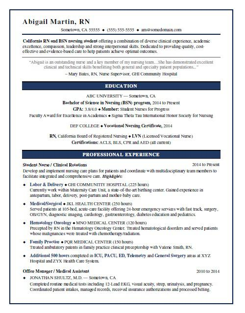 Nursing Student Resume Sample | Monster.com