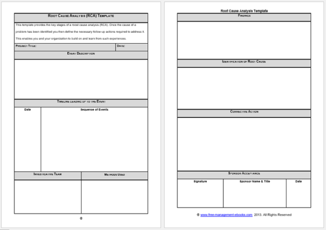 24+ Root Cause Analysis Templates (Word, Excel, PowerPoint and PDF)