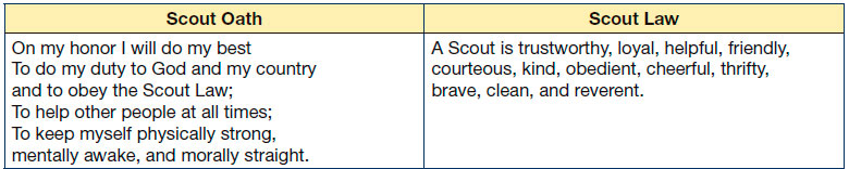 photo regarding Boy Scout Oath and Law Printable called Scout Oath And Regulation