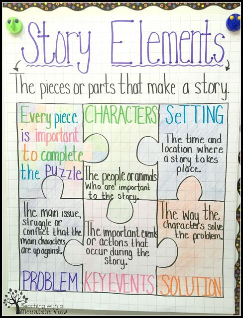 Teaching Story Elements & A WONDER Freebie! | anchor charts