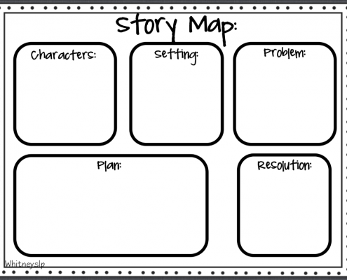 story elements Archives RyanMAKER